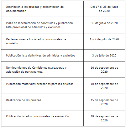 calendario competencias 2 convocatoria
